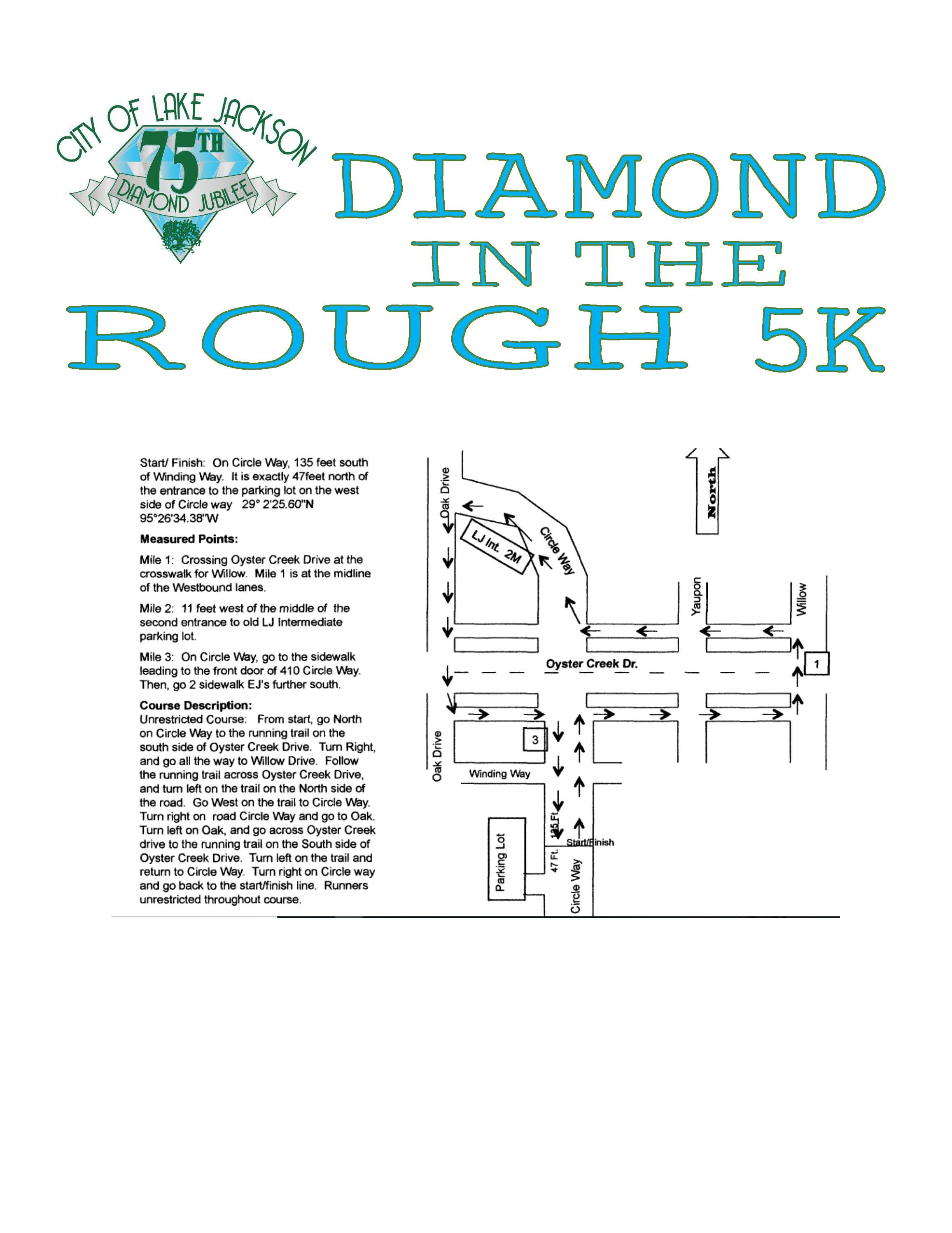 75th Anniversary 5K Map